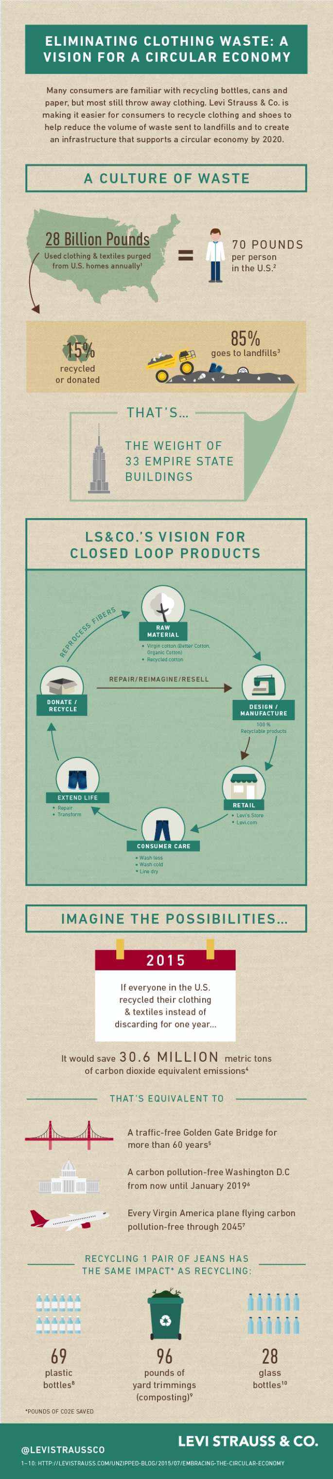 Clothing_Recycling_Infographic.jpg